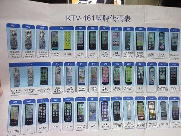 點歌機萬用搖控器KTV-46101