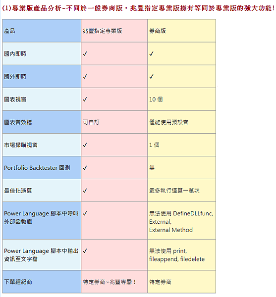 國內外Multicharts介紹圖檔2.png