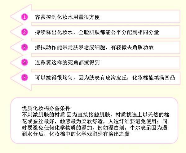 화장솜 블로그2.jpg