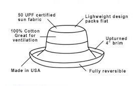 Audrey Hat 2