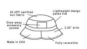 Jill Hat 2