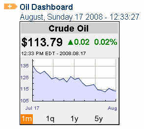 Crude Oil Price 20080817.jpg