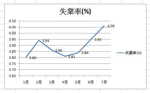 20080827_unemployment.jpg
