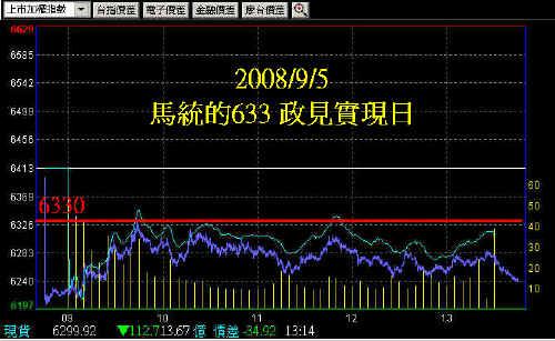 20080905TSEa.jpg