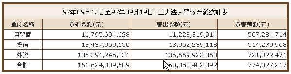 20080919foreign_table.jpg