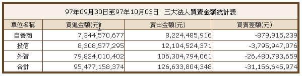 20081003foreign_table.jpg