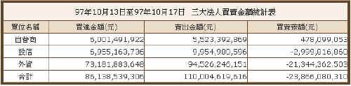 20081017_foreign.jpg