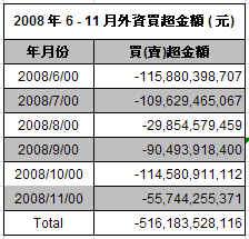 20081100_Foreign.jpg