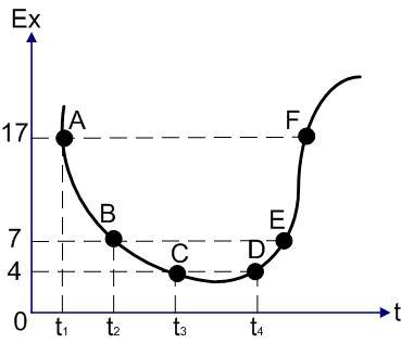 曲線3.jpg