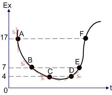 曲線2.jpg