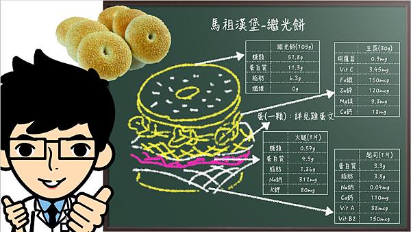 馬祖漢堡-繼光餅.png