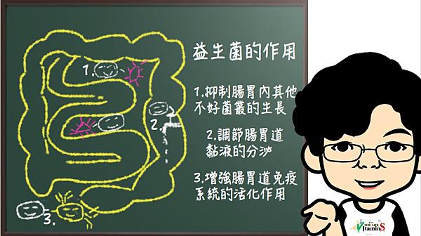 益生菌的作用.png