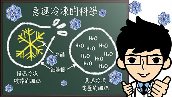 急速冷凍的科學.png