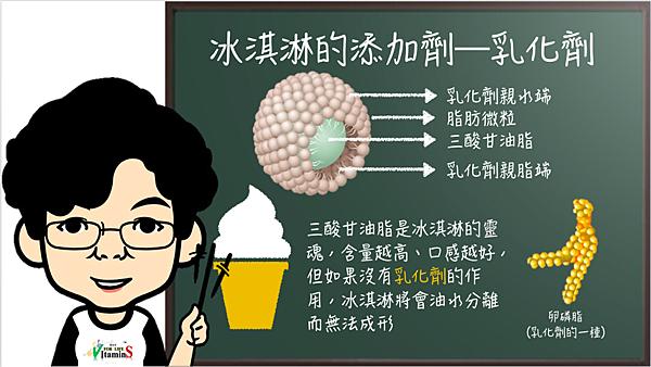 冰淇淋中的乳化劑?.png