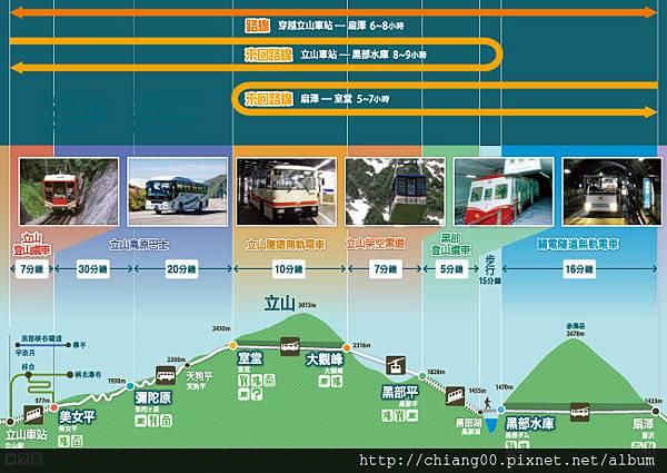 tw_map