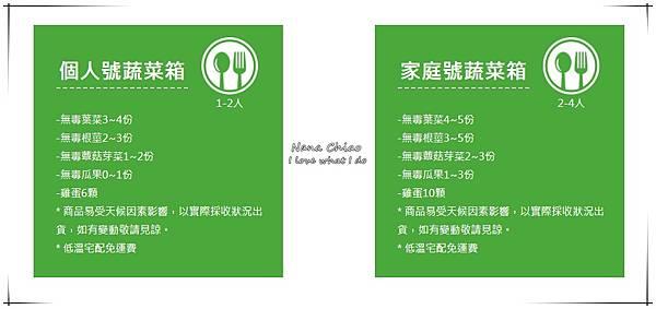 武高田-無毒農 蔬菜箱開箱-食譜分享22.jpg