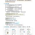 02-教學歷程-6.jpg