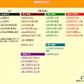 20170901_班級座位表系統.png