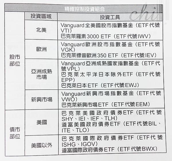 股海勝經-精確控制投資組合.jpg