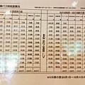 乳頭溫泉鄉7湯滿喫湯巡制霸2013 (98).jpg