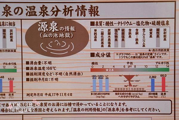 別府-血池地獄 (25).jpg