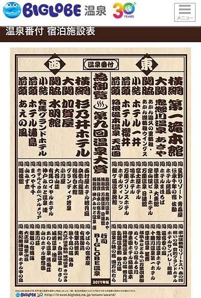 2017日本票選東西日本橫綱溫泉 (4).jpg