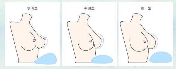 迎接夏季美胸峰潮【水滴型隆乳】│台中群英整形