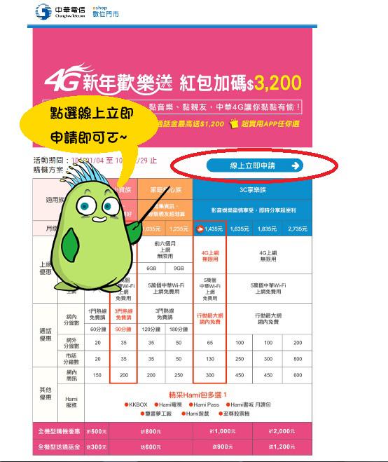 中華電信-3.jpg