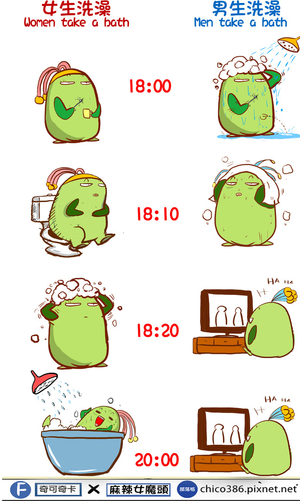 粉絲團漫畫396
