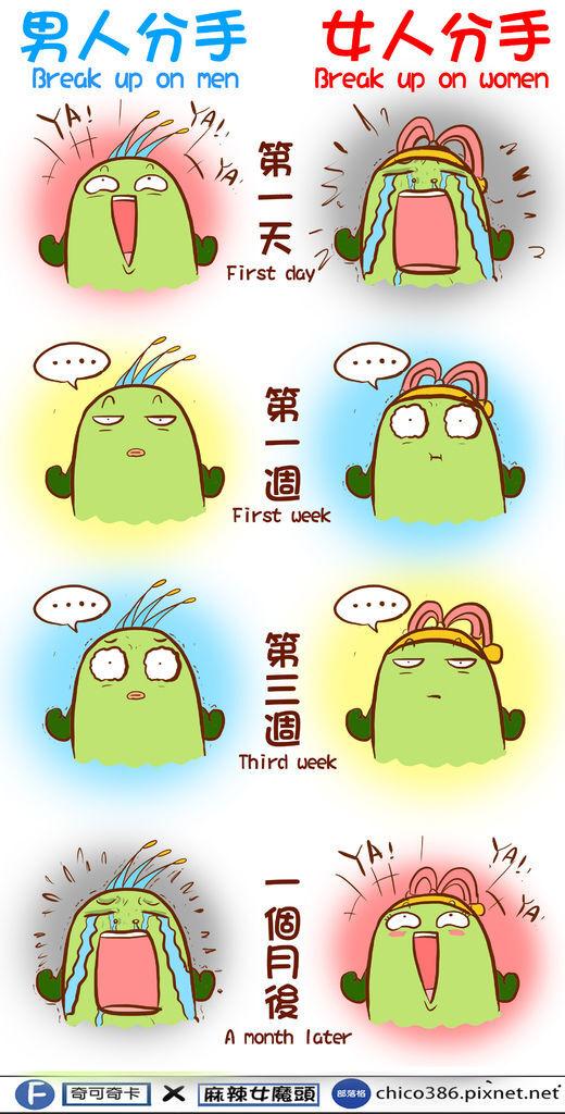 粉絲團漫畫499