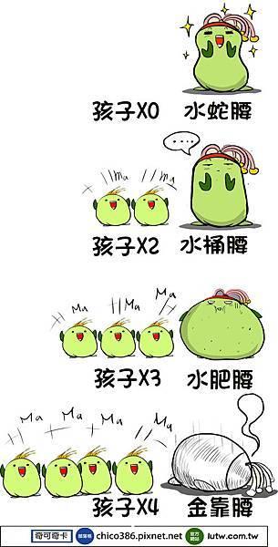 粉絲團漫畫182