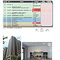 建築物使用類別組別與定義