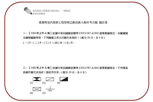 近年CNS符號常會出現10%的高配分.png