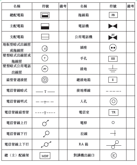 1(本圖摘自一讀就通金榜必勝寶典 工法上第50頁).png