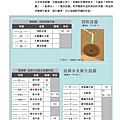 1主圖(本圖摘自一讀就通金榜必勝寶典 工法上第58頁).png