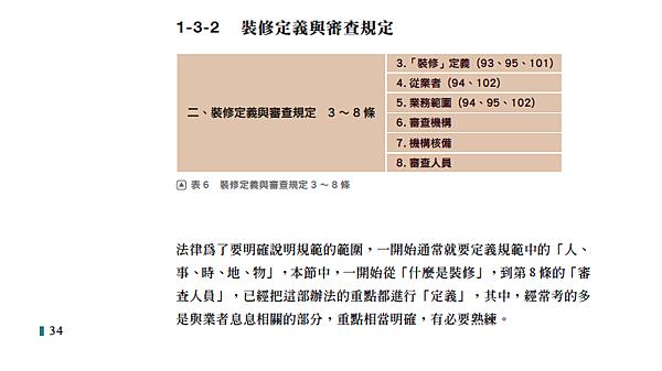 6註記法條考過年份本圖摘自一讀就通金榜必勝寶典 法規篇34頁.png