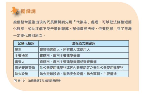 10關鍵詞 本圖摘自一讀就通金榜必勝寶典 工法下58頁.png