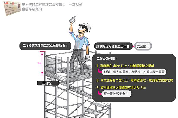 9二公尺工作架本圖摘自一讀就通金榜必勝寶典 法規篇164頁