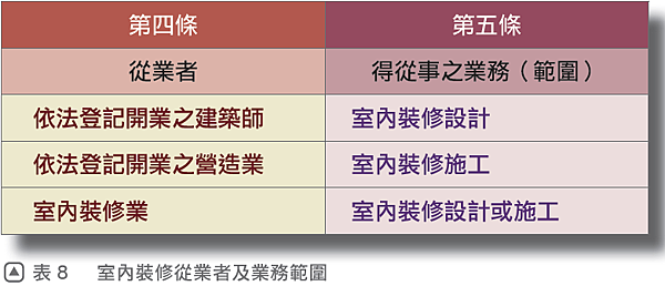 7本圖摘自一讀就通金榜必勝寶典 法規篇37頁.png
