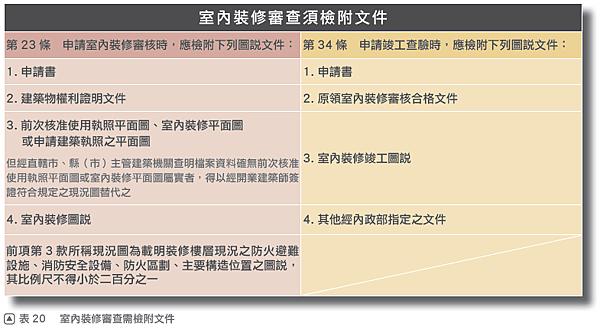 8本圖摘自一讀就通金榜必勝寶典 法規篇61頁.png