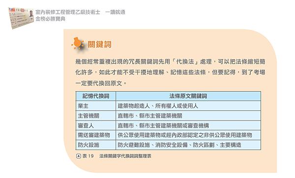 10本圖摘自一讀就通金榜必勝寶典 法規篇58頁.png