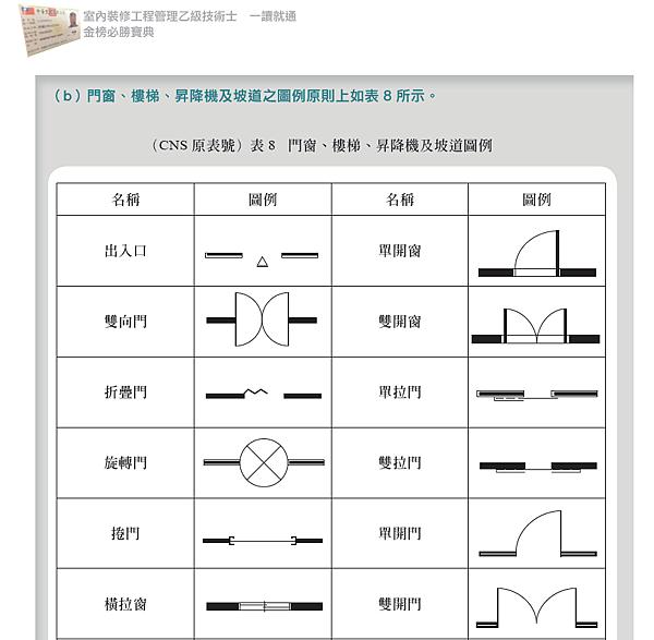 4本圖摘自一讀就通金榜必勝寶典 工法上36頁.png