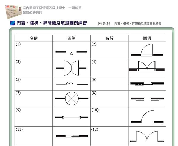 3本圖摘自一讀就通金榜必勝寶典 工法上68頁.png