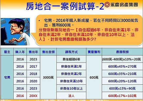 @房地合一稅案例試算 (2).jpg