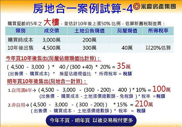 @房地合一稅案例試算 (4).jpg