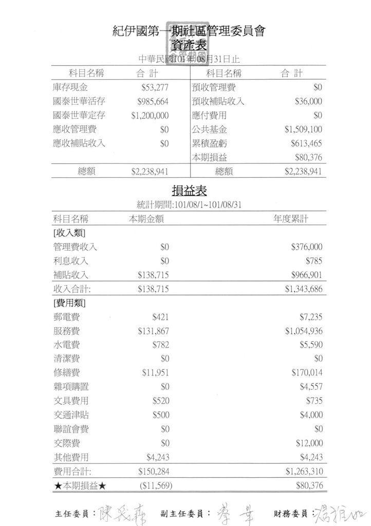 8月資產&損益表
