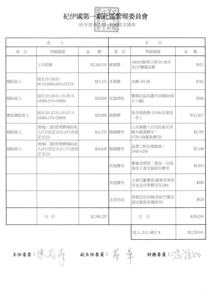 8月財務收支報表