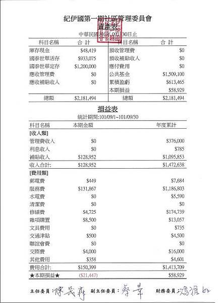 9月資產&損益表