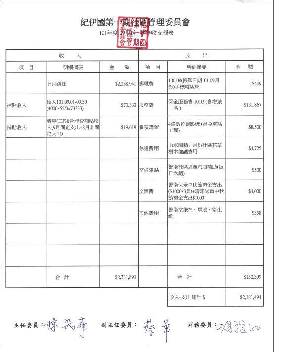 9月財務收支表