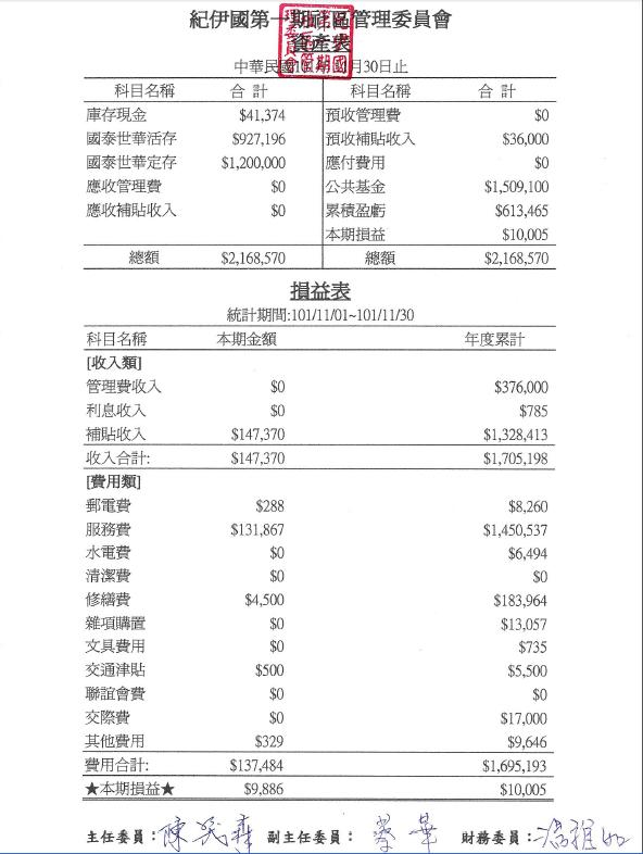 11月資產&損益表